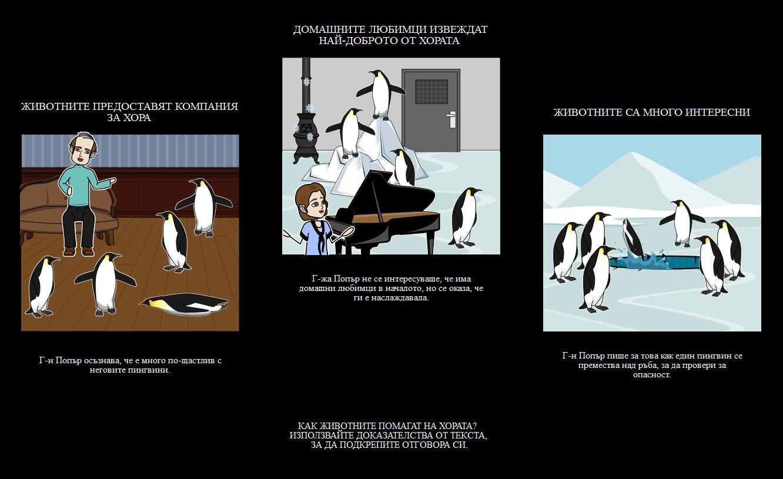 Пингвините на Попър - Текстови Доказателства
