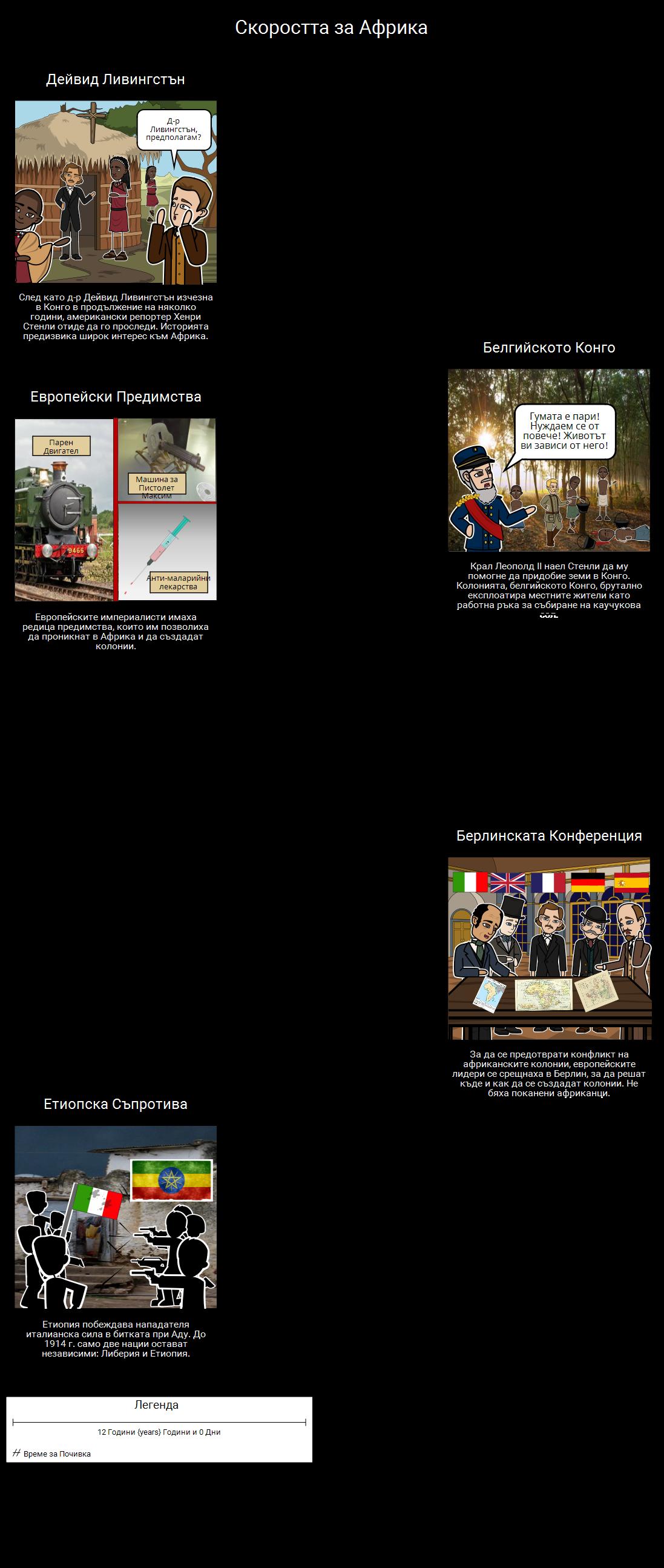 История на Империализма - Катерене за Африка