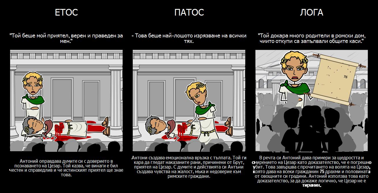 Трагедията на Юлий Цезар Етос, Патос и Логос
