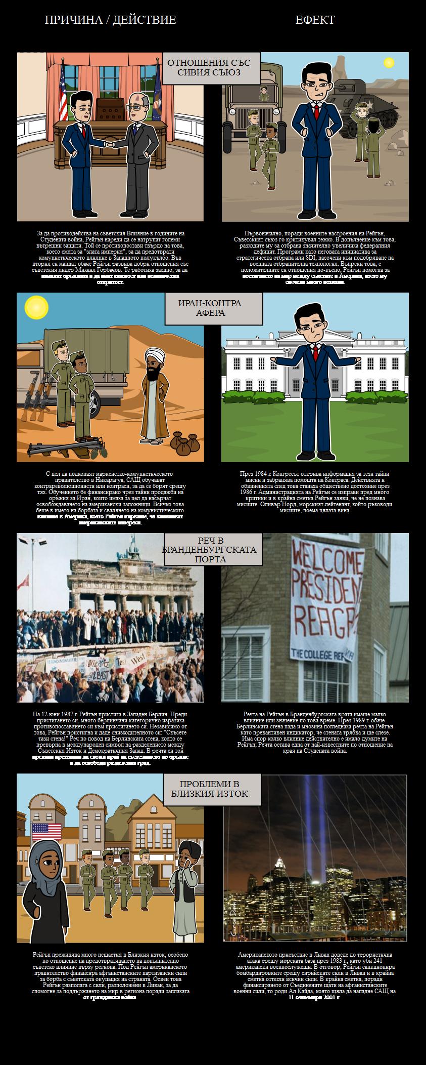 Президентството на Рейгън - Студената Война