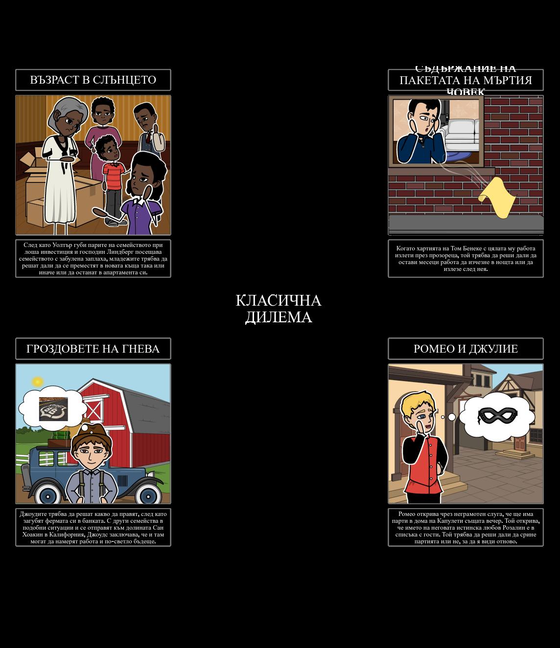 Примери за Класически Дилеми в Литературата