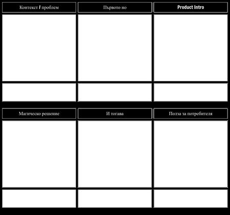 Шаблон с Предимства за Решения за Продукти