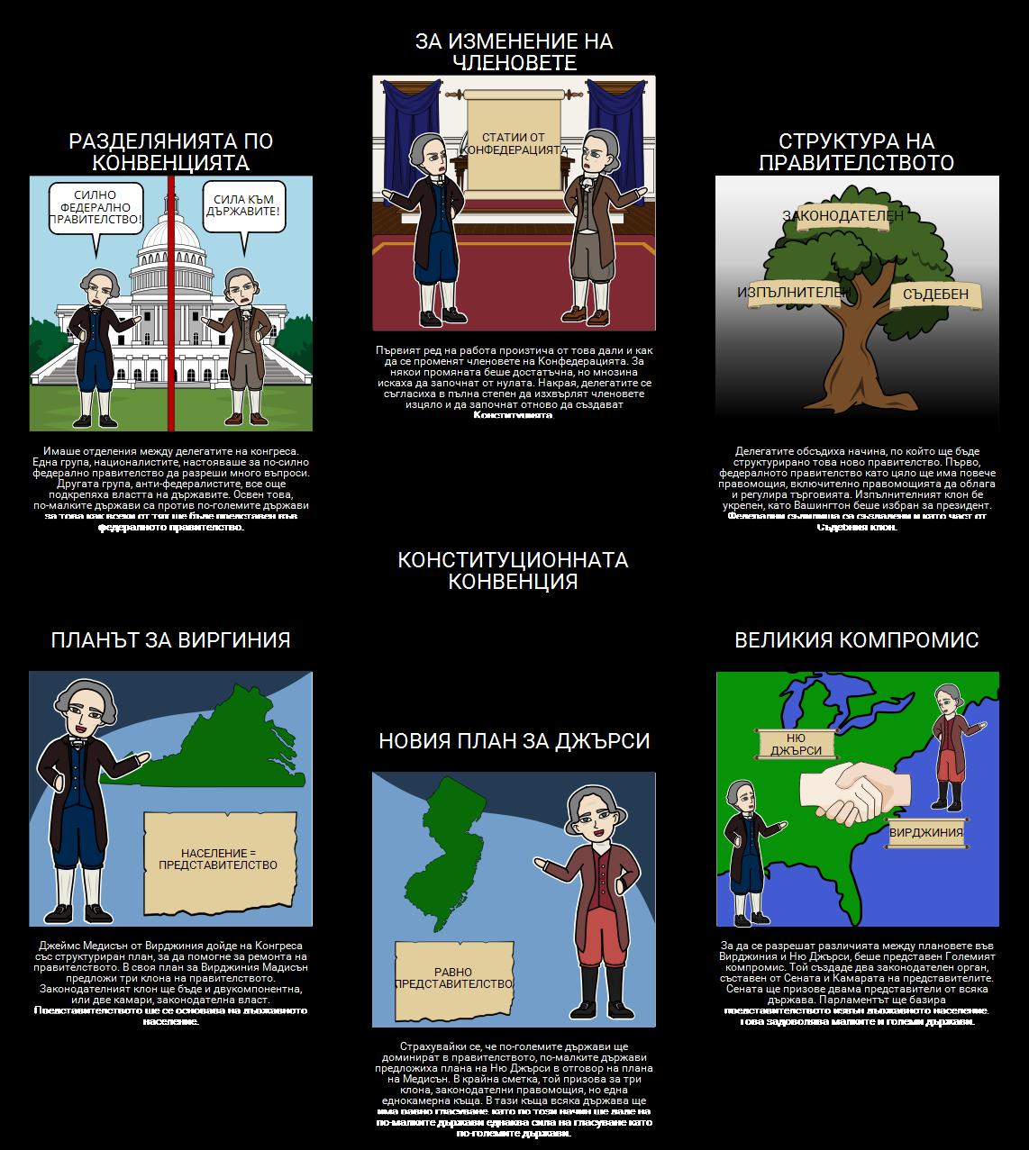 Федерализмът - Конституционната Конвенция