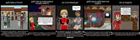 Пет Действащи Структури - Ромео и Жулиета