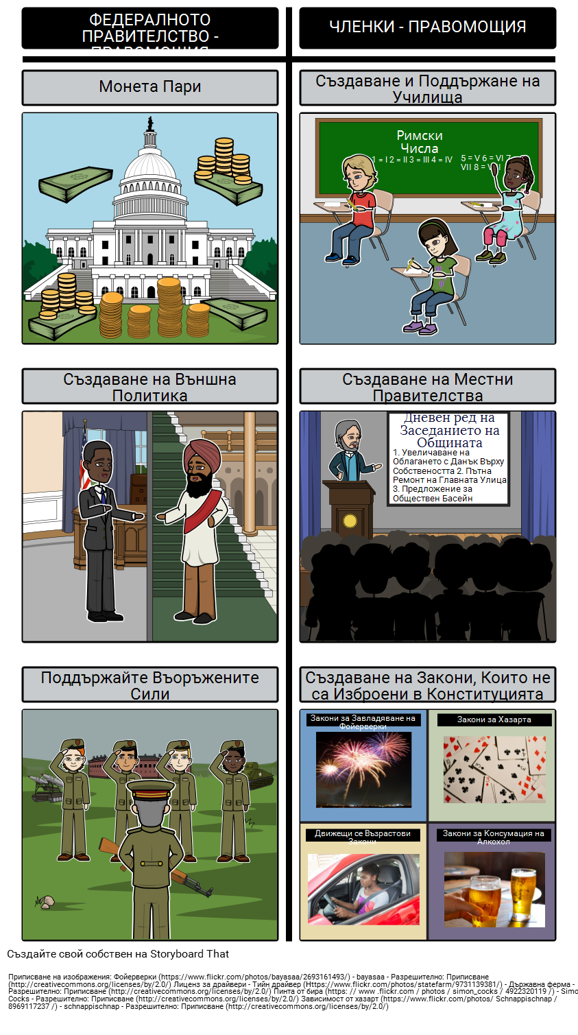 Въведение в Правителството - Федерализъм