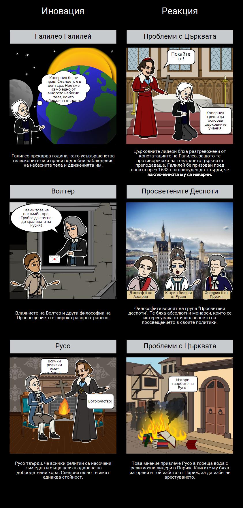 Научна Революция и Просветление: Реакции