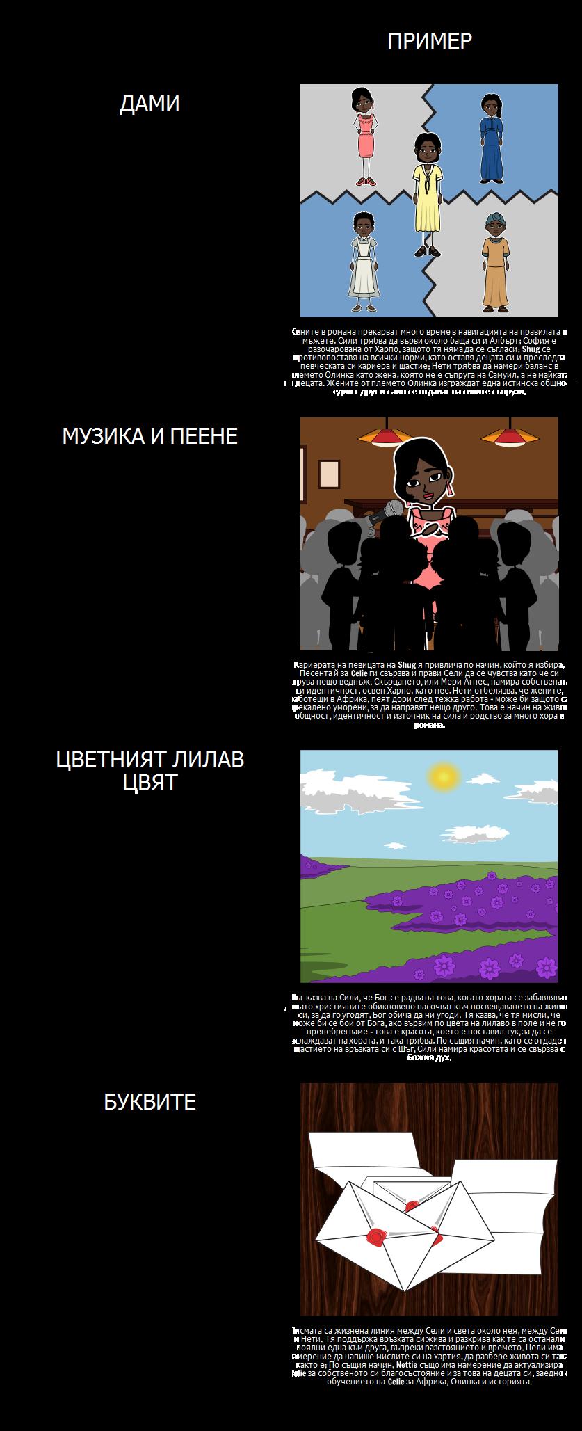 """Теми, Символи и Мотиви в """"Цветно Лилаво"""""""