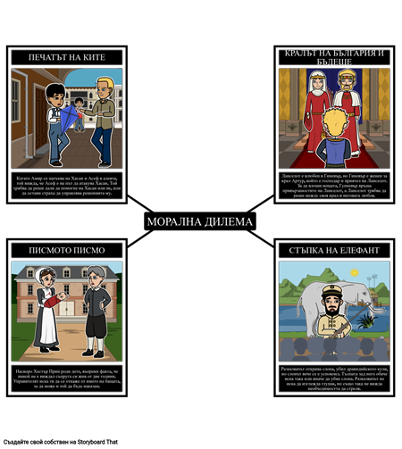 Примери за Морални Дилеми в Литературата