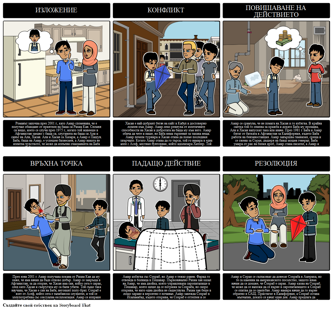 Диаграма на Графиката за Бегача на Кайт