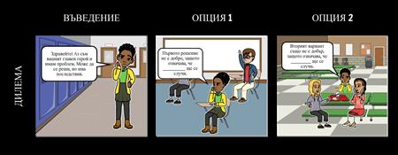 Примери за Дилема - Шаблон за Дефиниция
