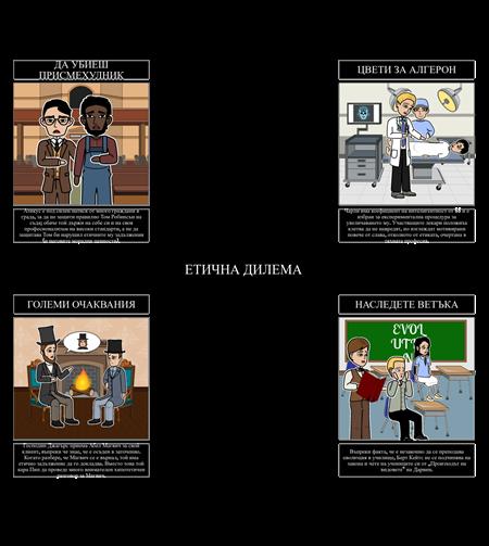 Примери за Етични Дилеми в Литературата