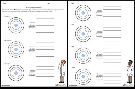 Работен Лист за Подреждане на Електрон