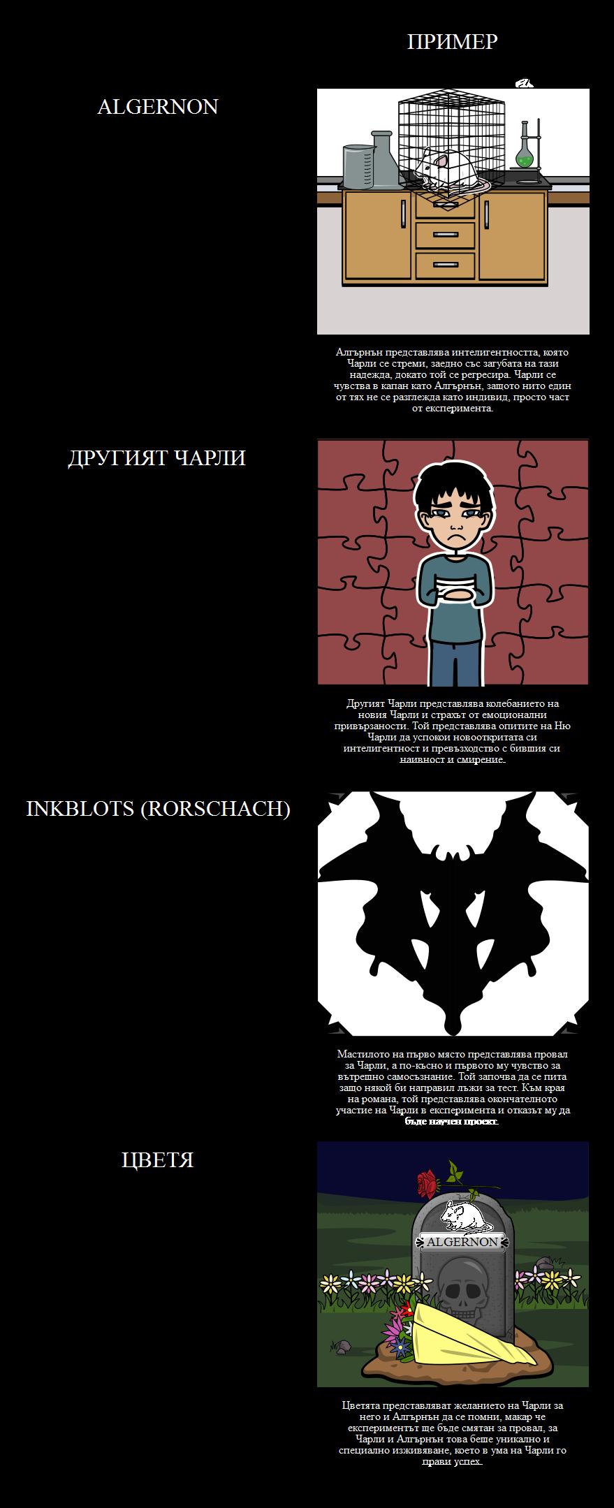 Символи и Мотиви в Цветята за Алгерн