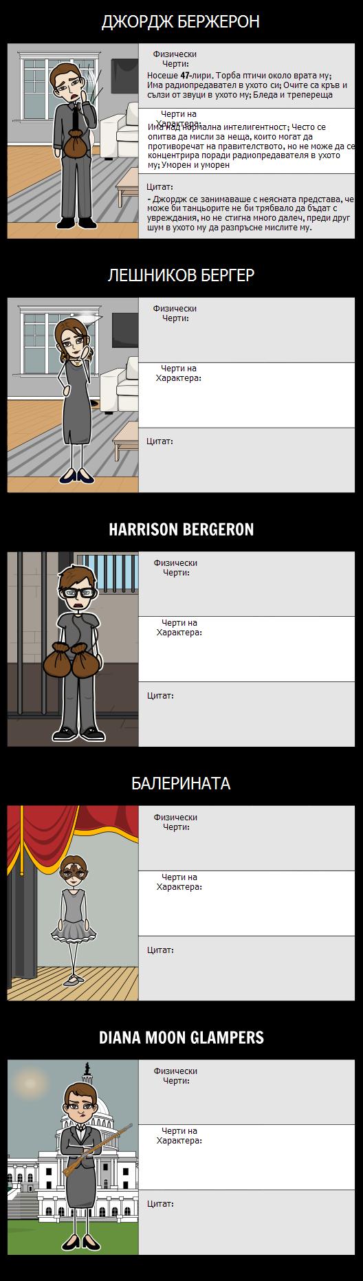 Карта на Знаците за Харисън Бержерон