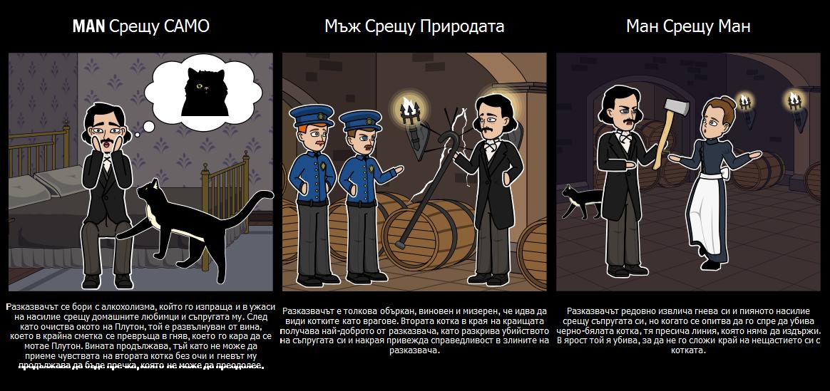 Литературен Конфликт в Черната Котка