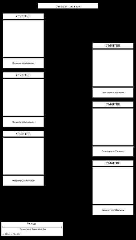 Шаблон на Времевата Линия и Описание