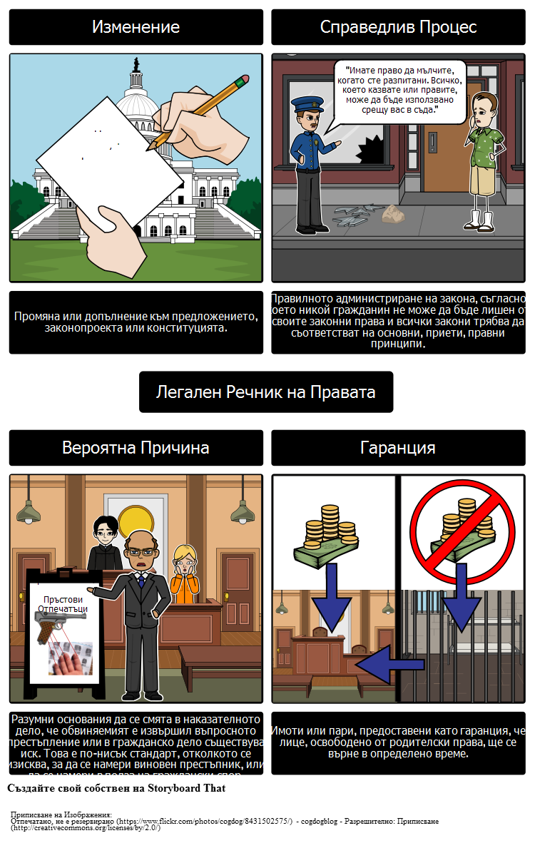 Законопроектът за Правата - Речник