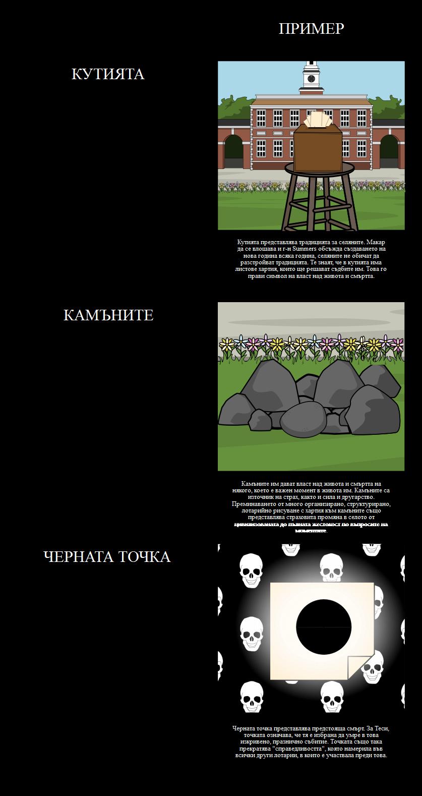 Символите и Мотивите за Лотарията