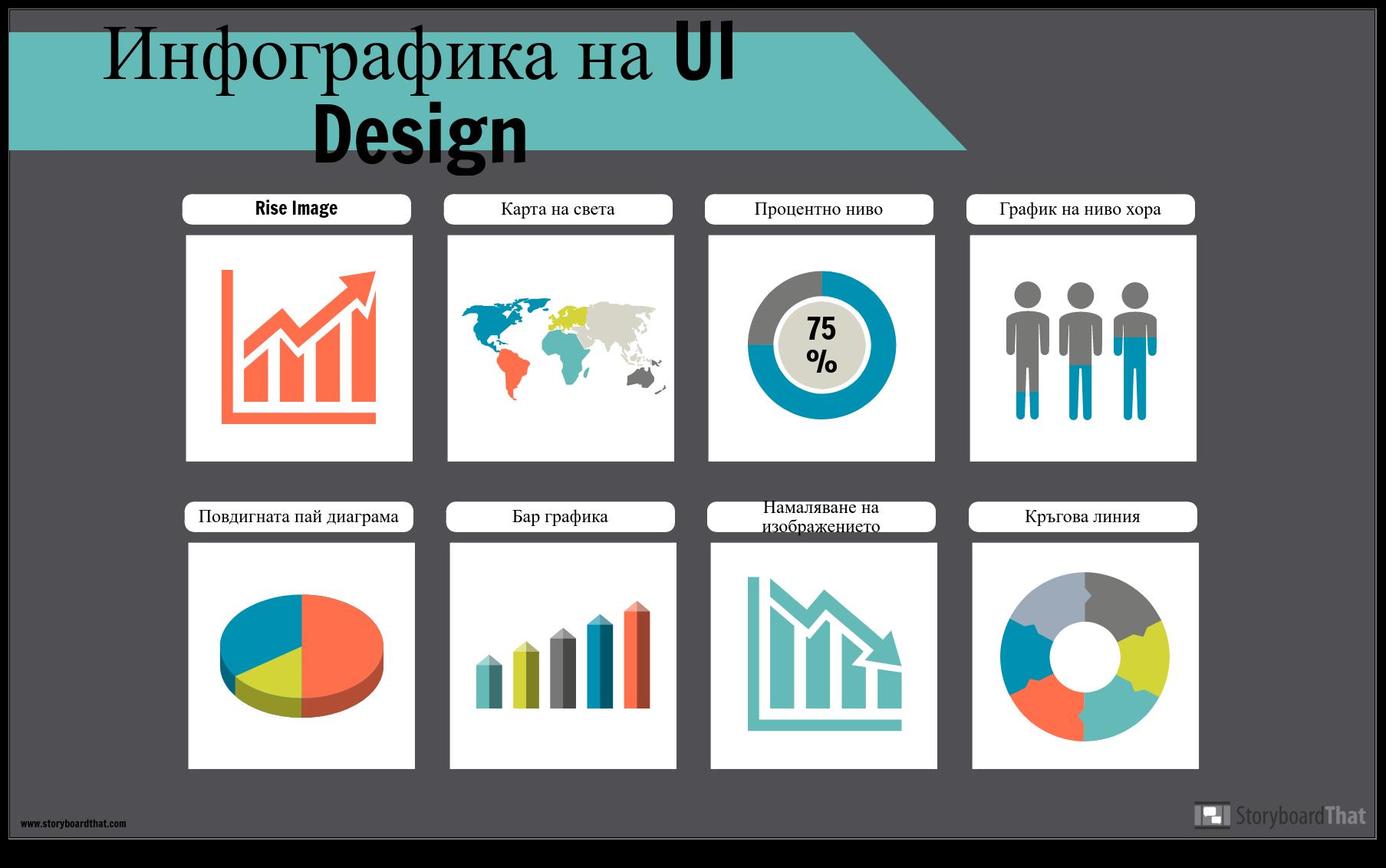 Пример за Потребителски Интерфейс