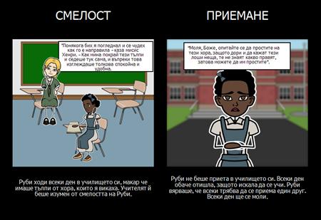 Историята на Руби Мостове - Тема