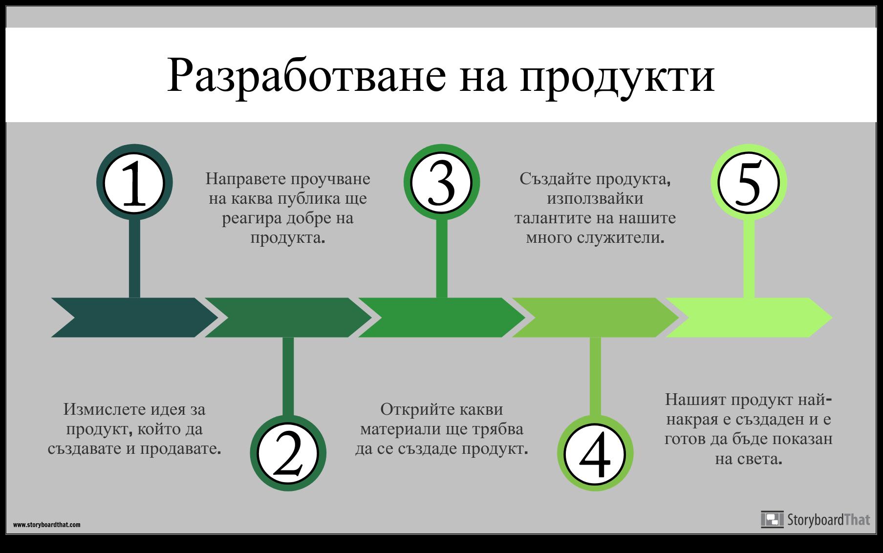 Пример за Информация за Продукта