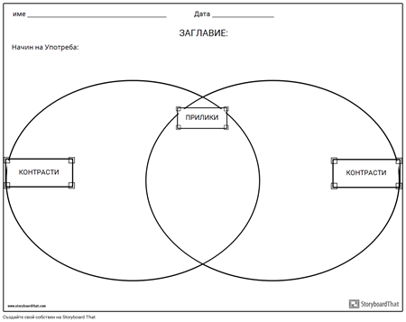 Сравнете Диаграмата на Контраст Venn