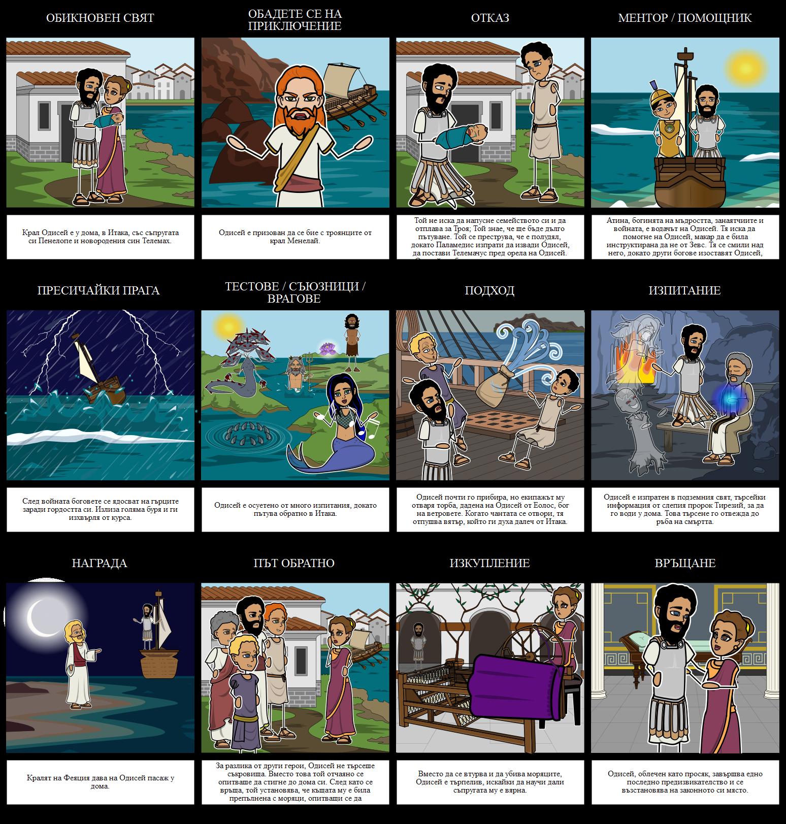 Одисейното Героично Пътешествие