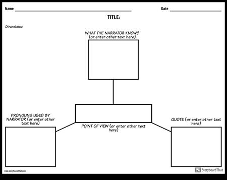 Гледна Точка - Диаграма на Паяк