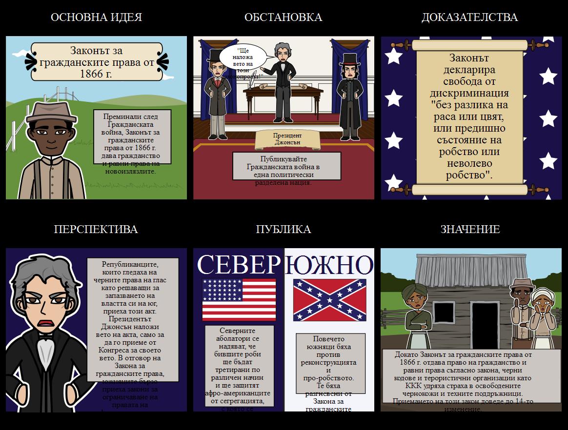 Закон за гражданските права от 1866 г.