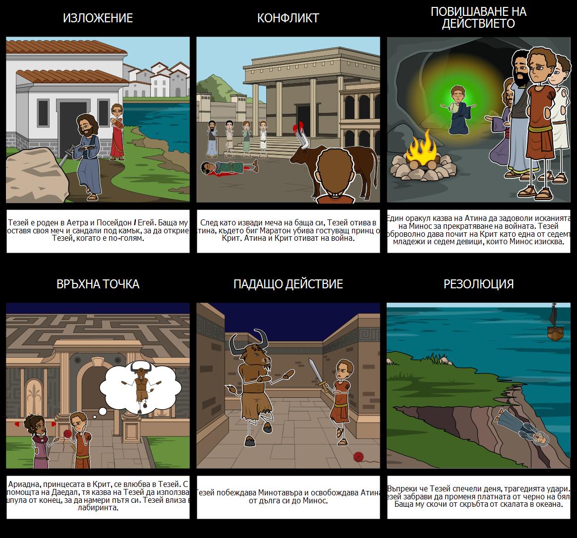 Тезей и Диаграмата на Минотавър