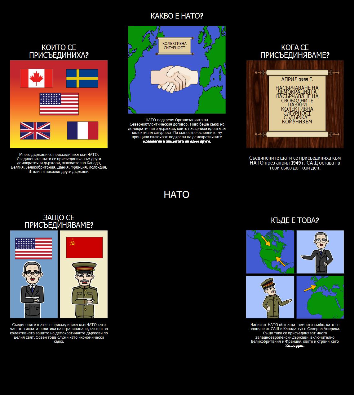 Председателството на Труман - 5 Души на НАТО