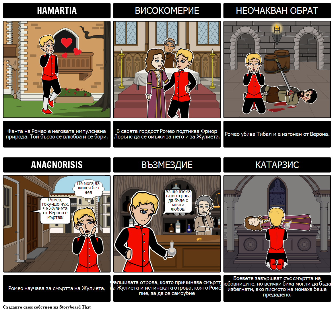 Ромео и Жулиета Трагичен Герой
