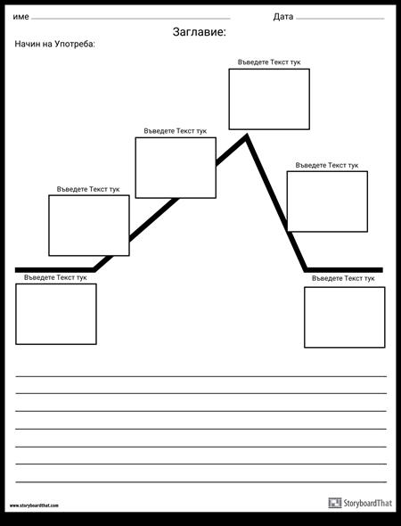 Диаграма на графиката с абзаца