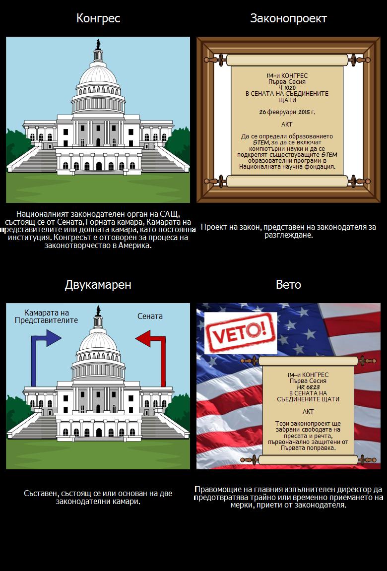 Лексикален Закон за Клоновете