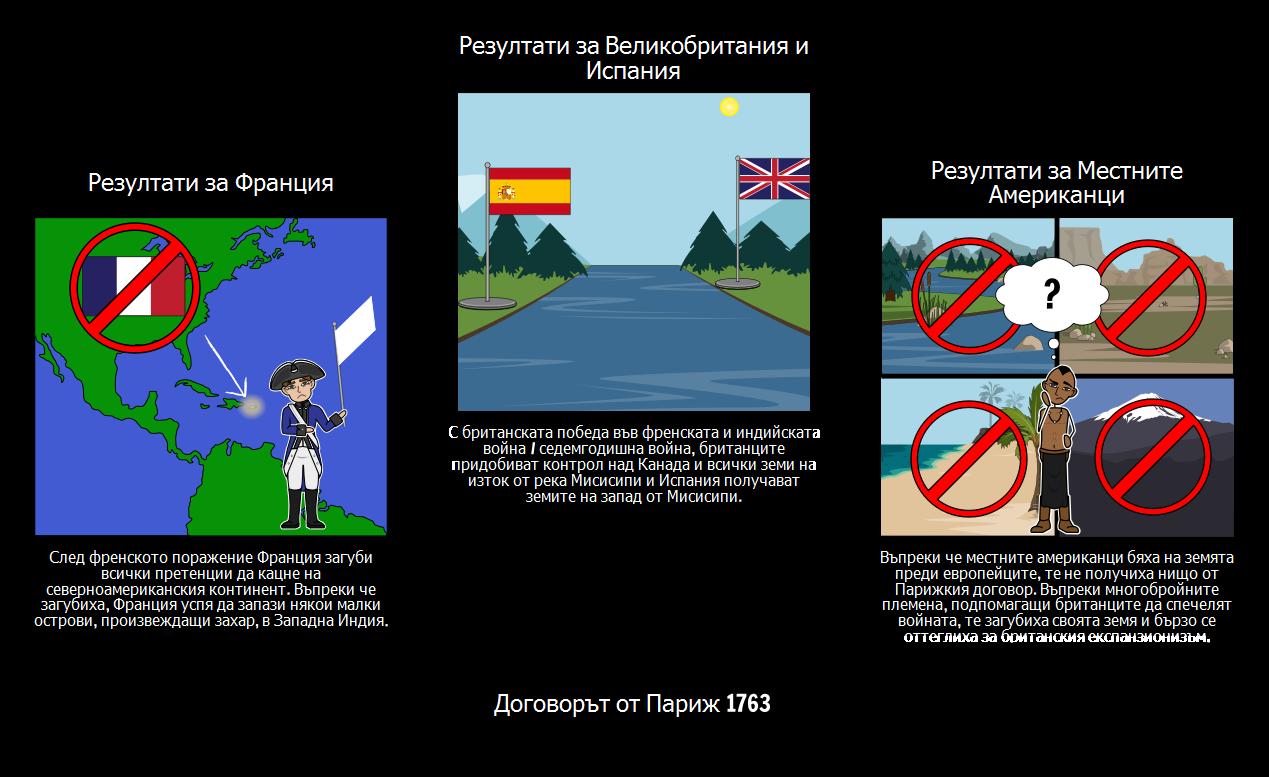 Резултати от Парижкия Договор