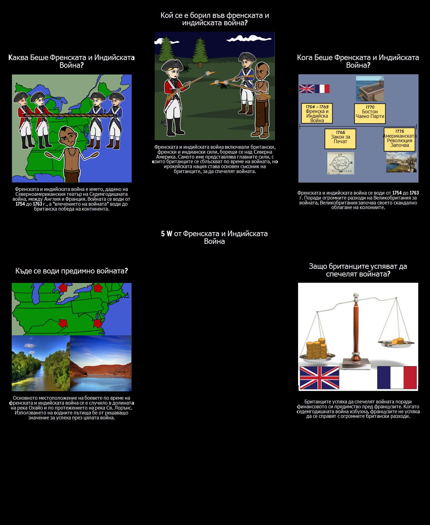 Френската и Индийската Война 5 Ws