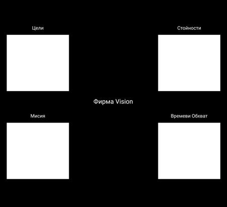 Фирма за визия на компанията