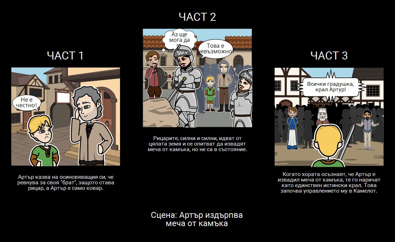 Крал Артър - Анализ на Сцени