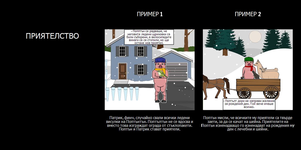 Поппълтон През Зимата - Тема