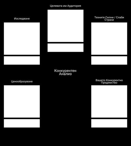 шаблон за конкурентен анализ