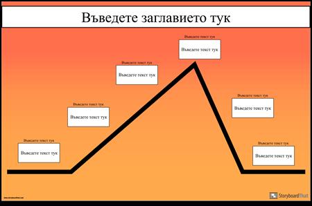 Сюжетна Диаграма на Плаката