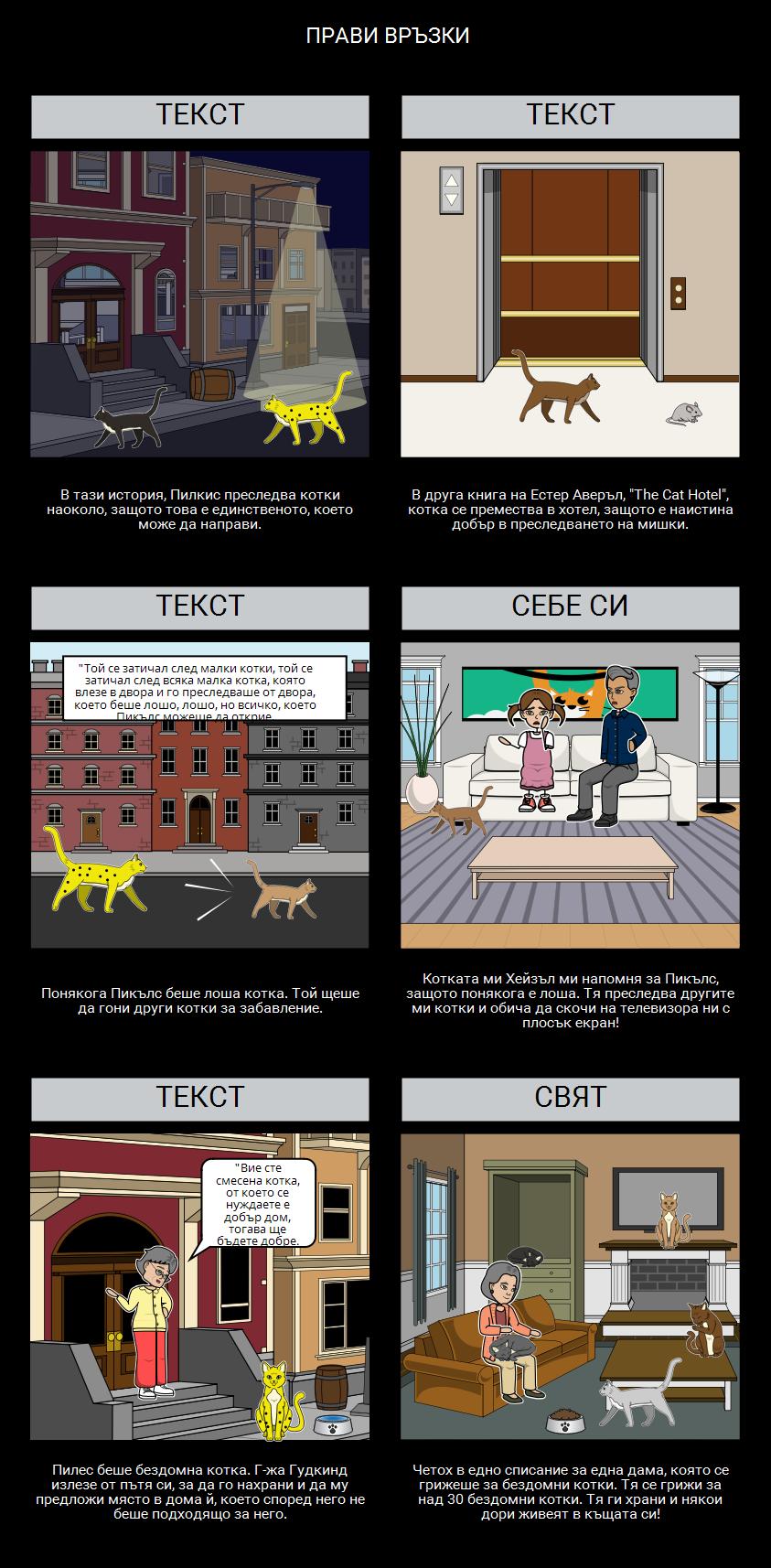 Пожарната Котка - Свързване