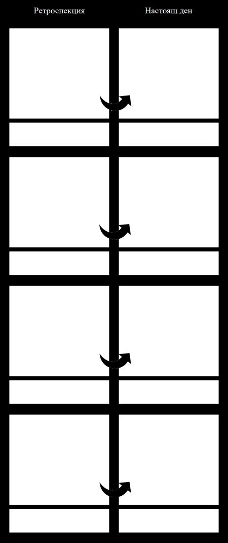 Възпроизвеждане на Шаблона