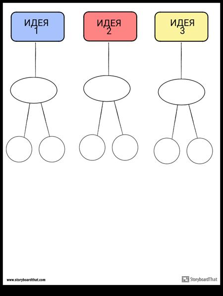 афинитетна диаграма шаблон