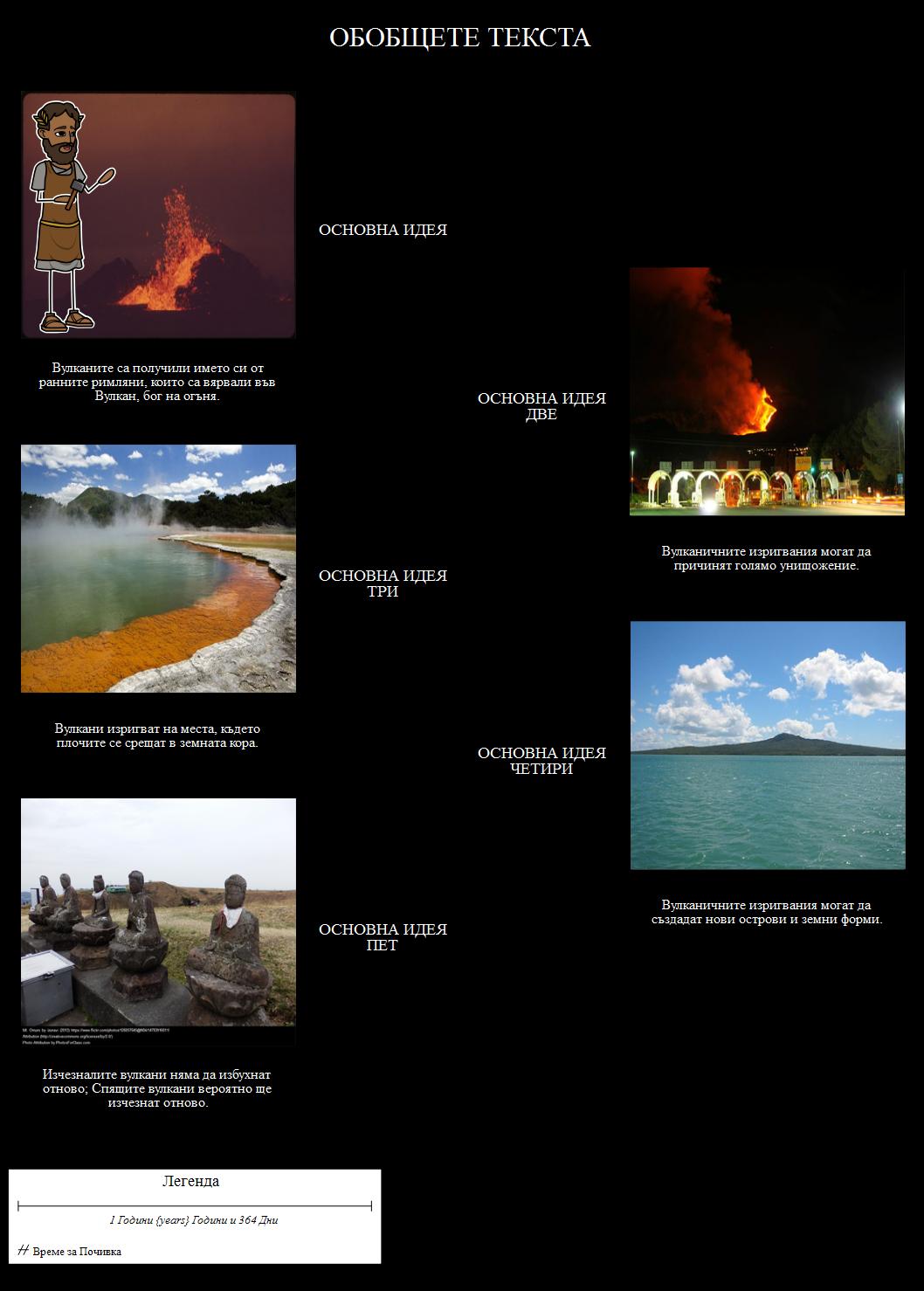Вулкани - Обобщете Текста