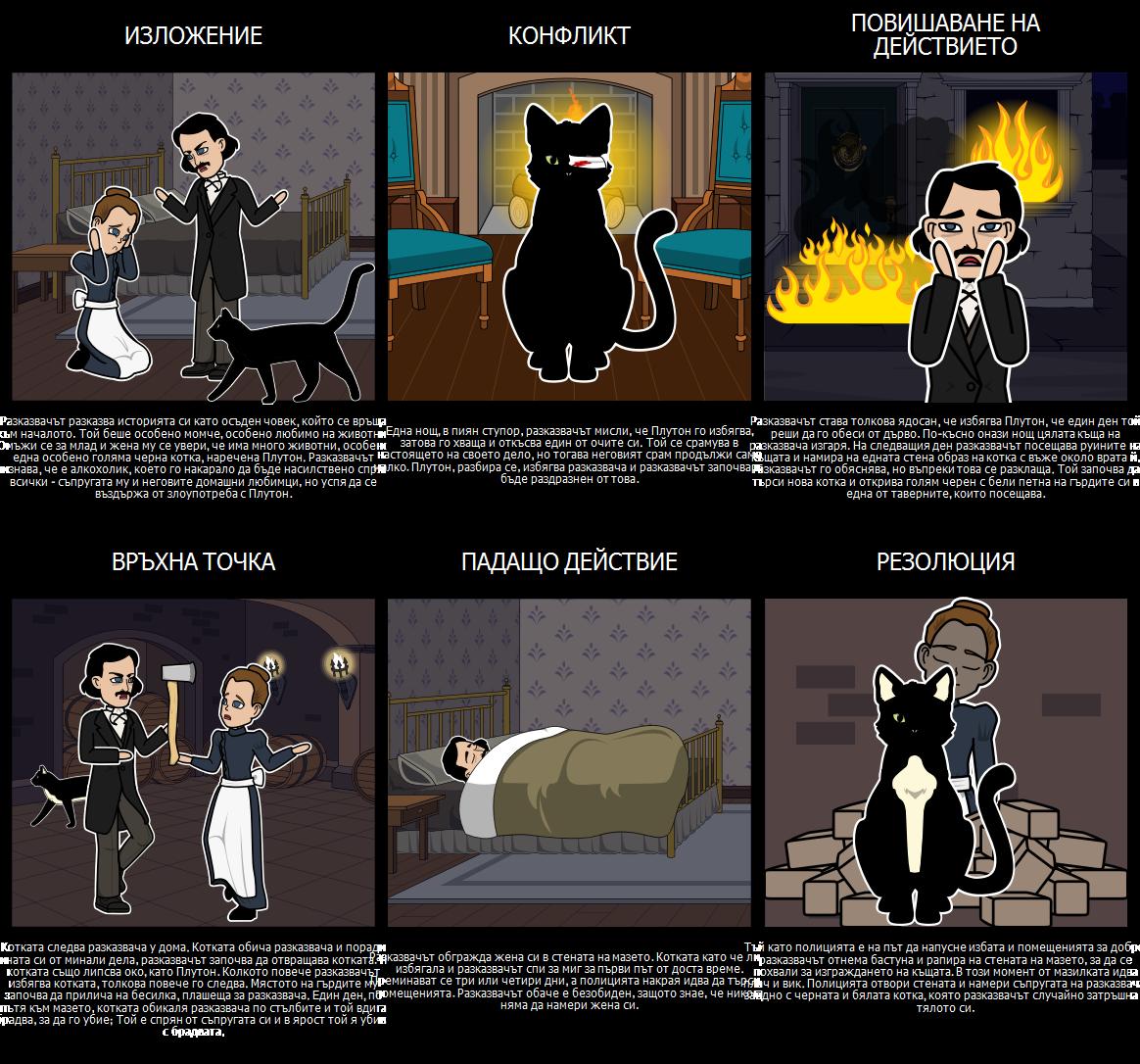 Диаграма за Черната Котка