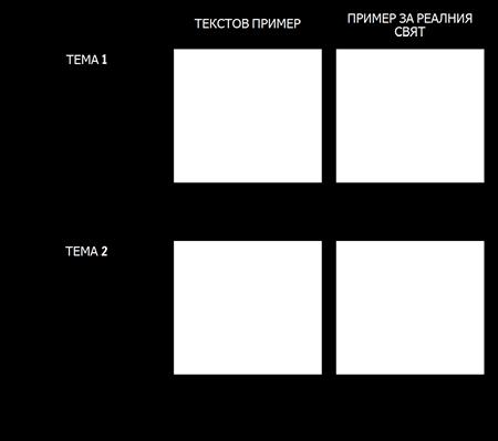 Тематичен шаблон с пример