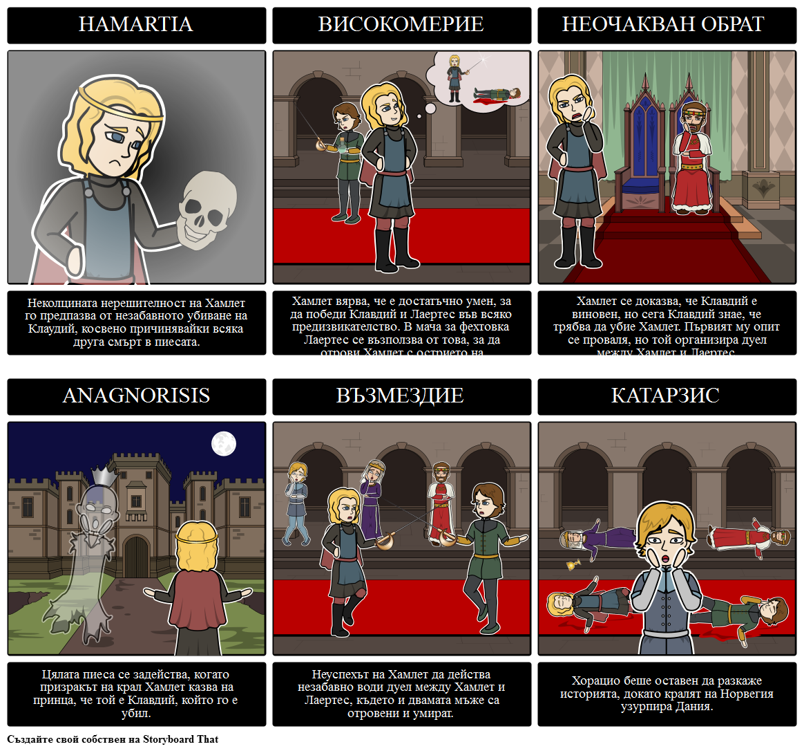 Трагичен Герой на Хамлет