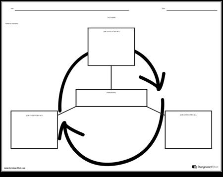 Диаграма на Кръг от Паяк