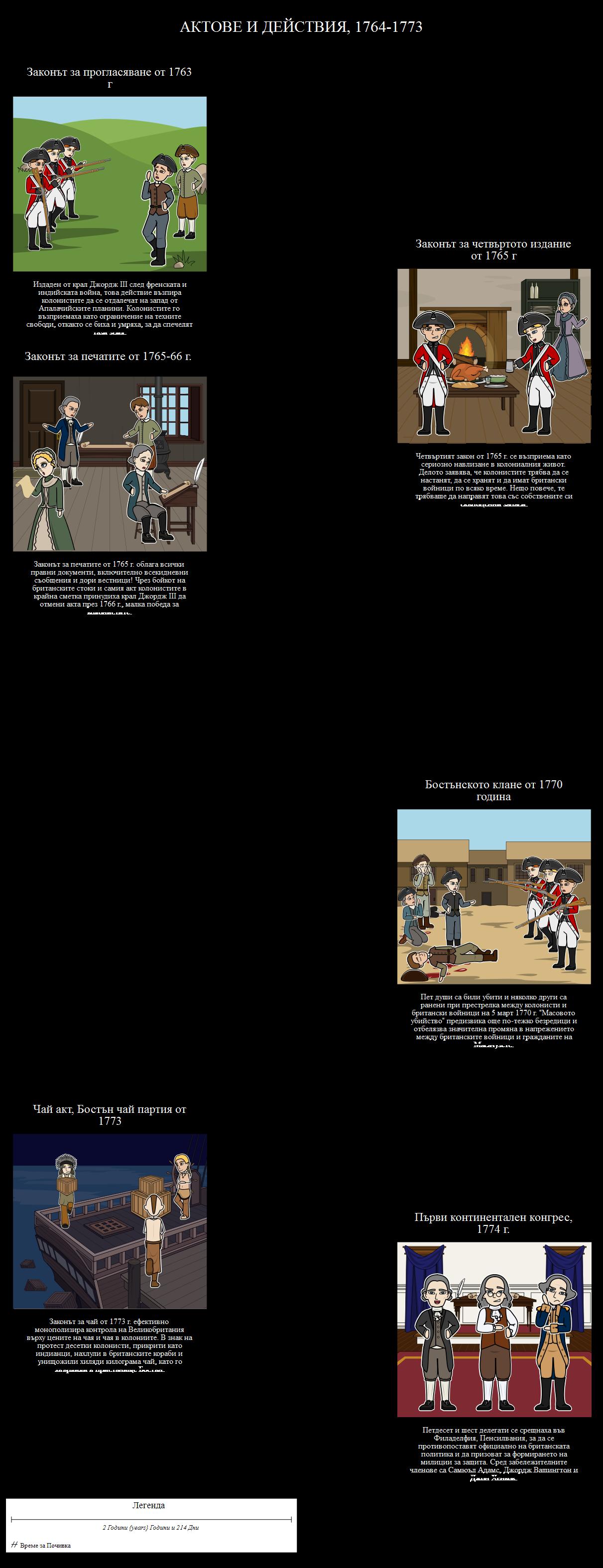 Действия и действия на 13-те колонии: 1764-1773
